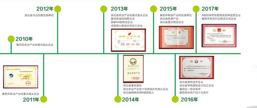 万博manbetx官方app万博最新版本下载厂家